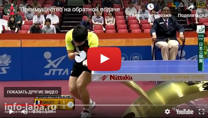 Какие результаты можно достичь в теннисе когда поставить правильно подачи?