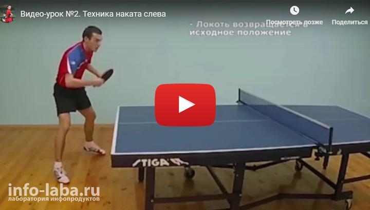 Обучение игры в настольный теннис с нуля - лучшие уроки и курсы